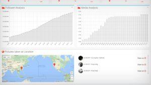 DigiMember 3.0: Sistema de Assinantes para WordPress - Dica de Software