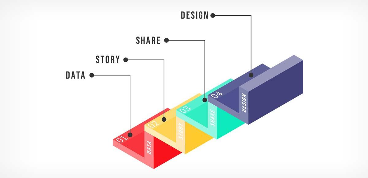 Criar infográficos com Photoshop: design, SEO e posts virais - vídeos explicativos gratuitos