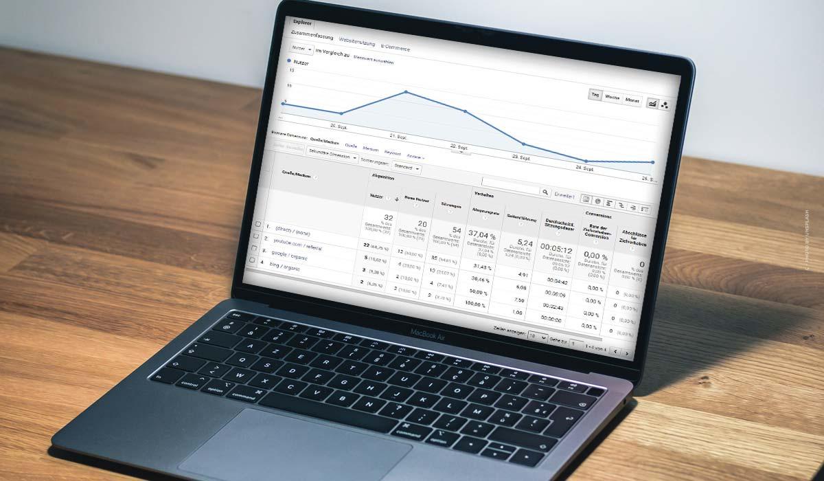 Parâmetros UTM: Definição, Google Analytics para o comércio electrónico, Youtube, Facebook & Co. + exemplo